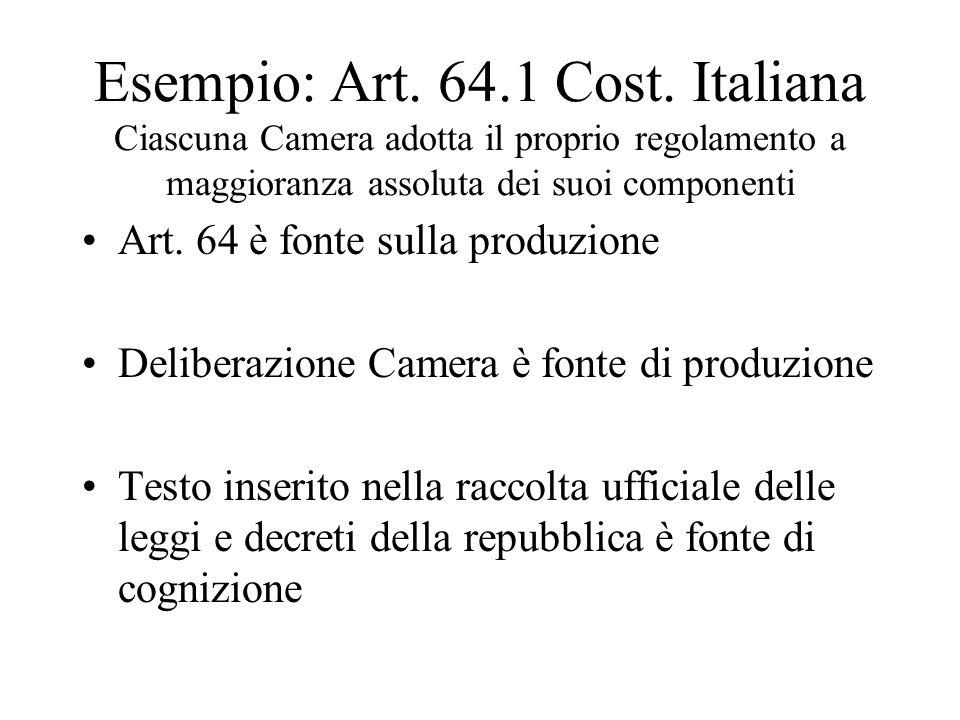 Esempio: Art. 64.1 Cost. Italiana Ciascuna Camera adotta il proprio regolamento a maggioranza assoluta dei suoi componenti