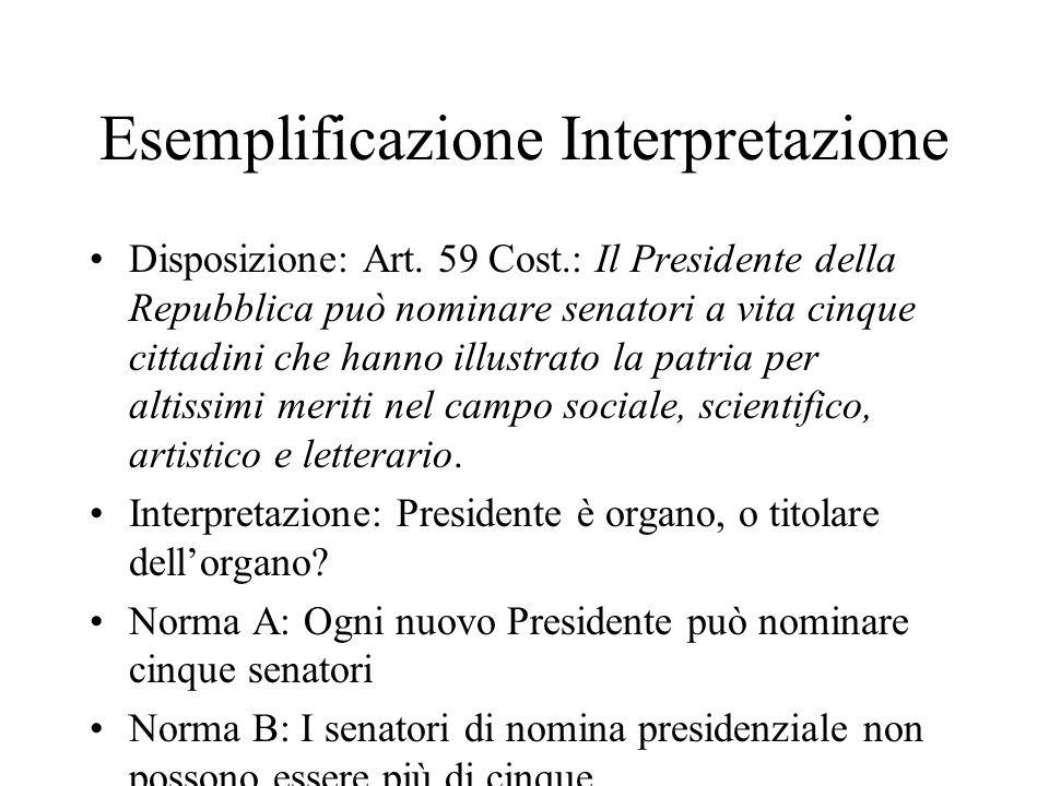 Esemplificazione Interpretazione