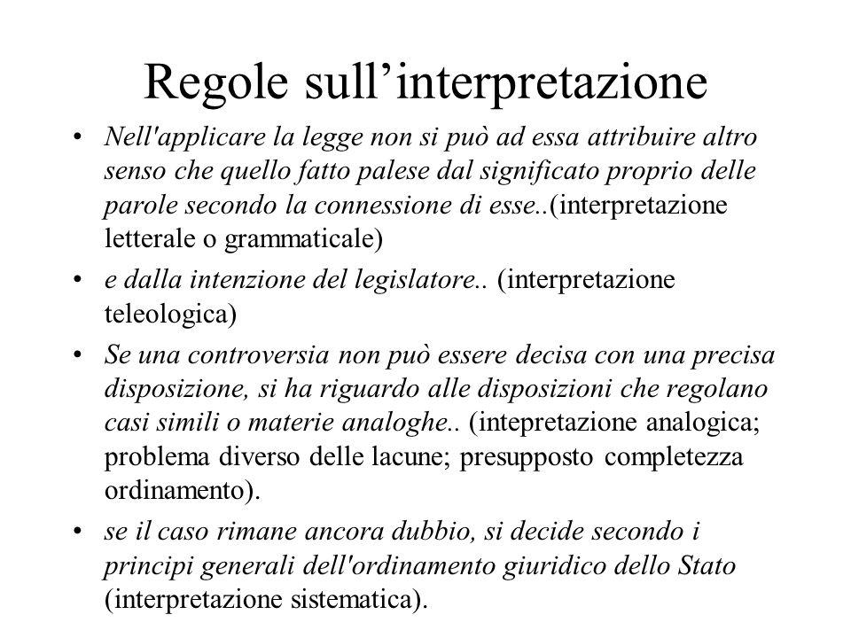 Regole sull'interpretazione