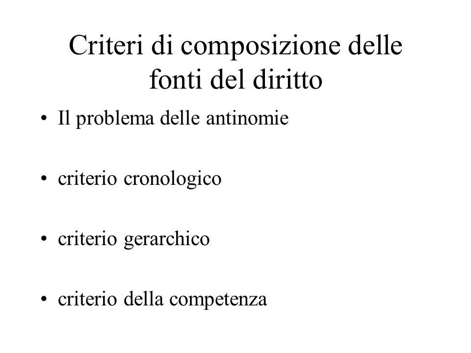 Criteri di composizione delle fonti del diritto