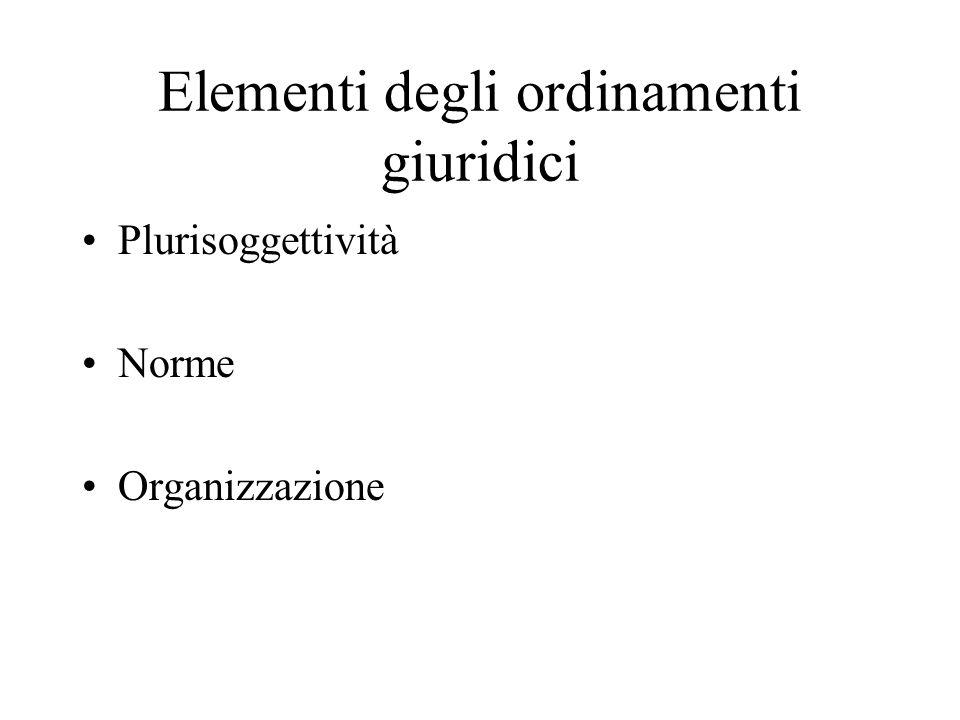 Elementi degli ordinamenti giuridici
