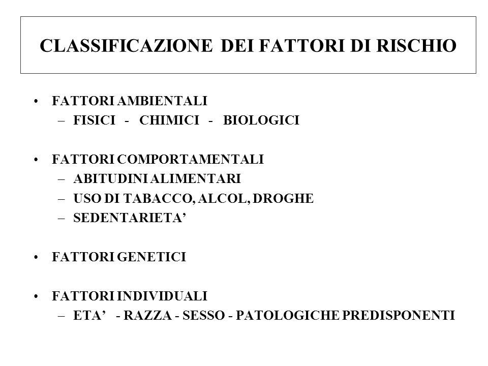 CLASSIFICAZIONE DEI FATTORI DI RISCHIO