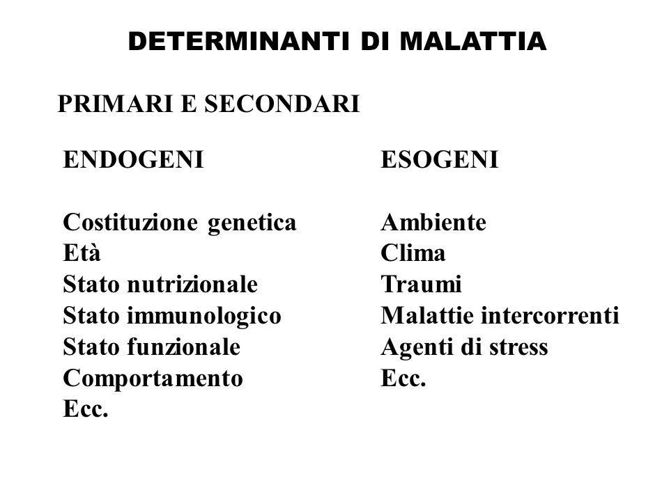 DETERMINANTI DI MALATTIA