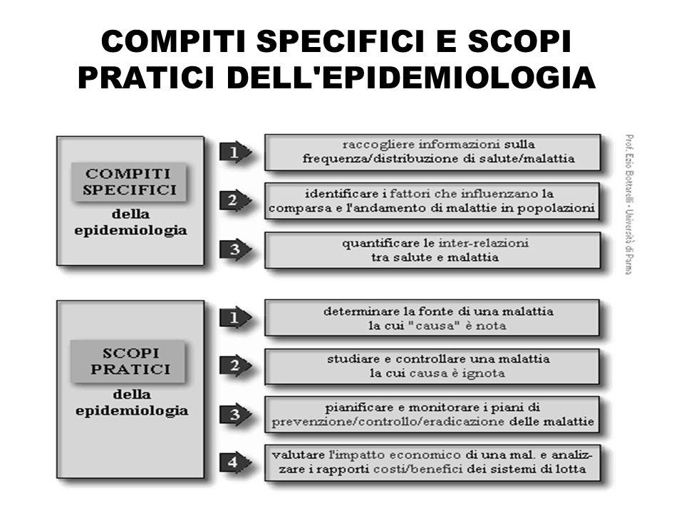 COMPITI SPECIFICI E SCOPI PRATICI DELL EPIDEMIOLOGIA