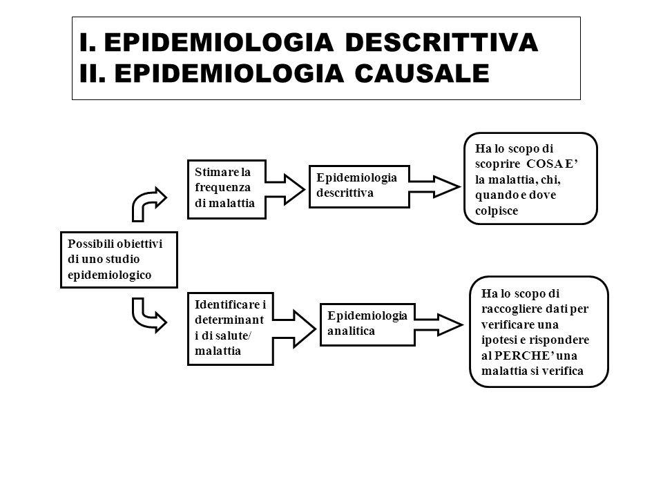 I. EPIDEMIOLOGIA DESCRITTIVA II. EPIDEMIOLOGIA CAUSALE
