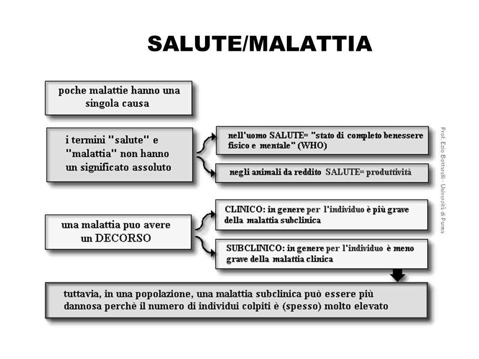 SALUTE/MALATTIA