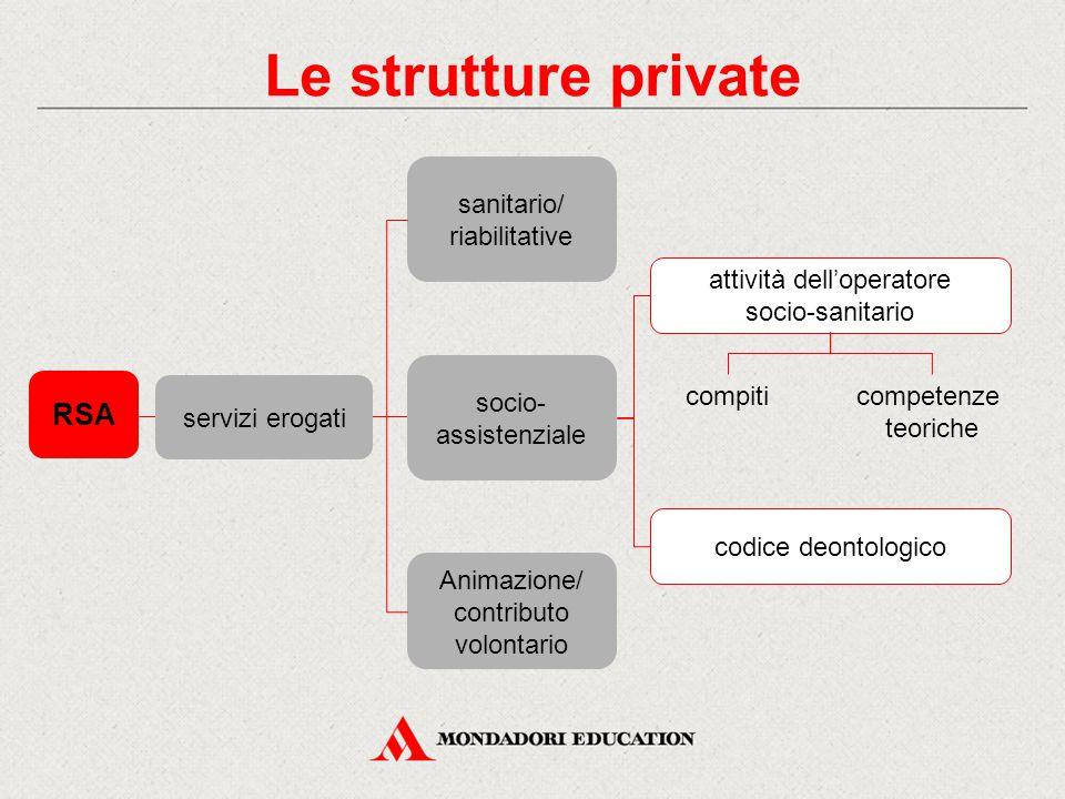 Le strutture private RSA sanitario/ riabilitative