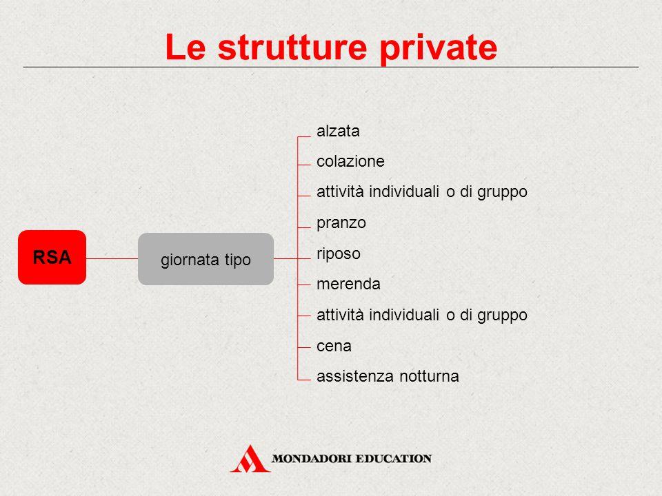 Le strutture private RSA alzata colazione