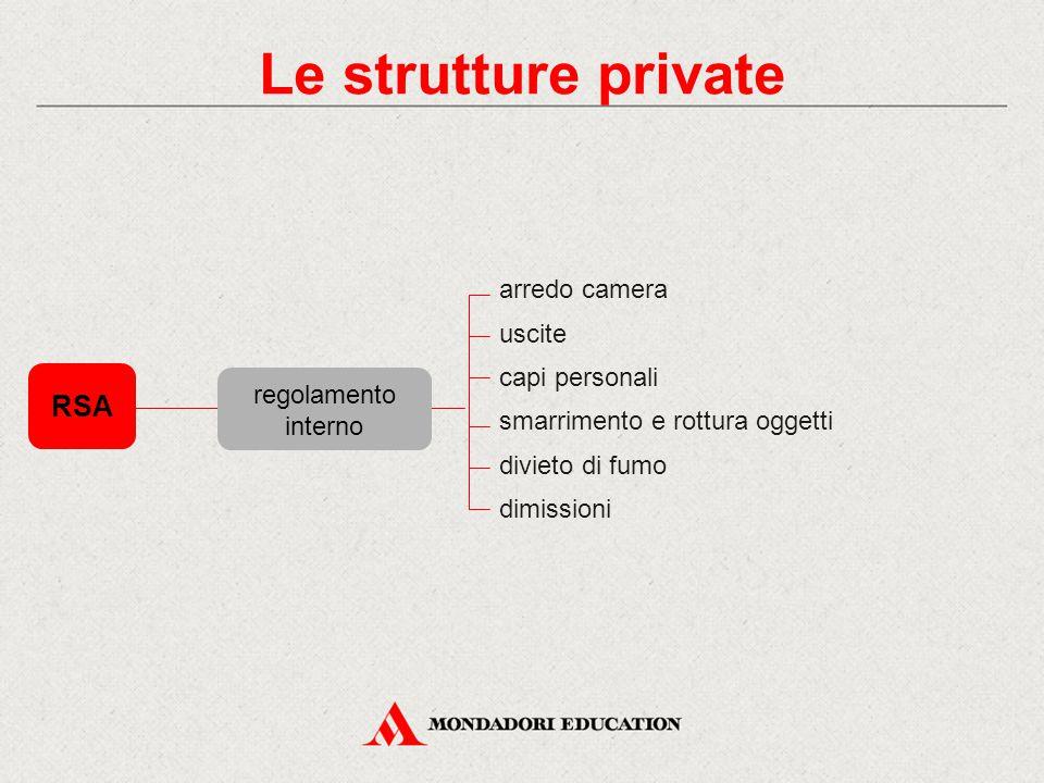 Le strutture private RSA arredo camera uscite capi personali
