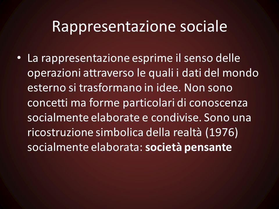 Rappresentazione sociale
