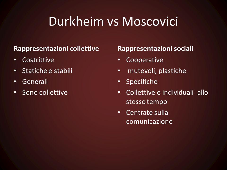 Durkheim vs Moscovici Rappresentazioni collettive