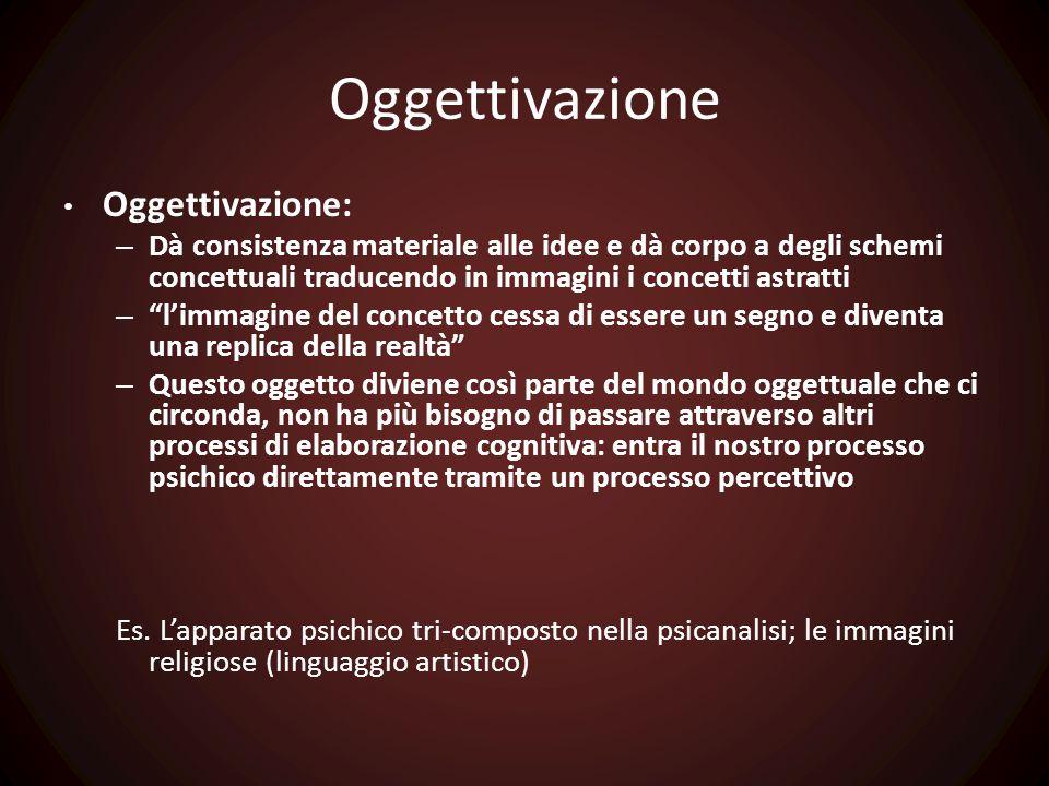 Oggettivazione Oggettivazione: