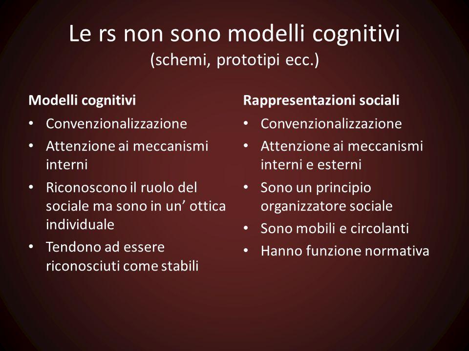 Le rs non sono modelli cognitivi (schemi, prototipi ecc.)