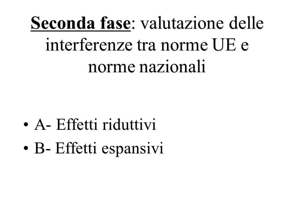 Seconda fase: valutazione delle interferenze tra norme UE e norme nazionali