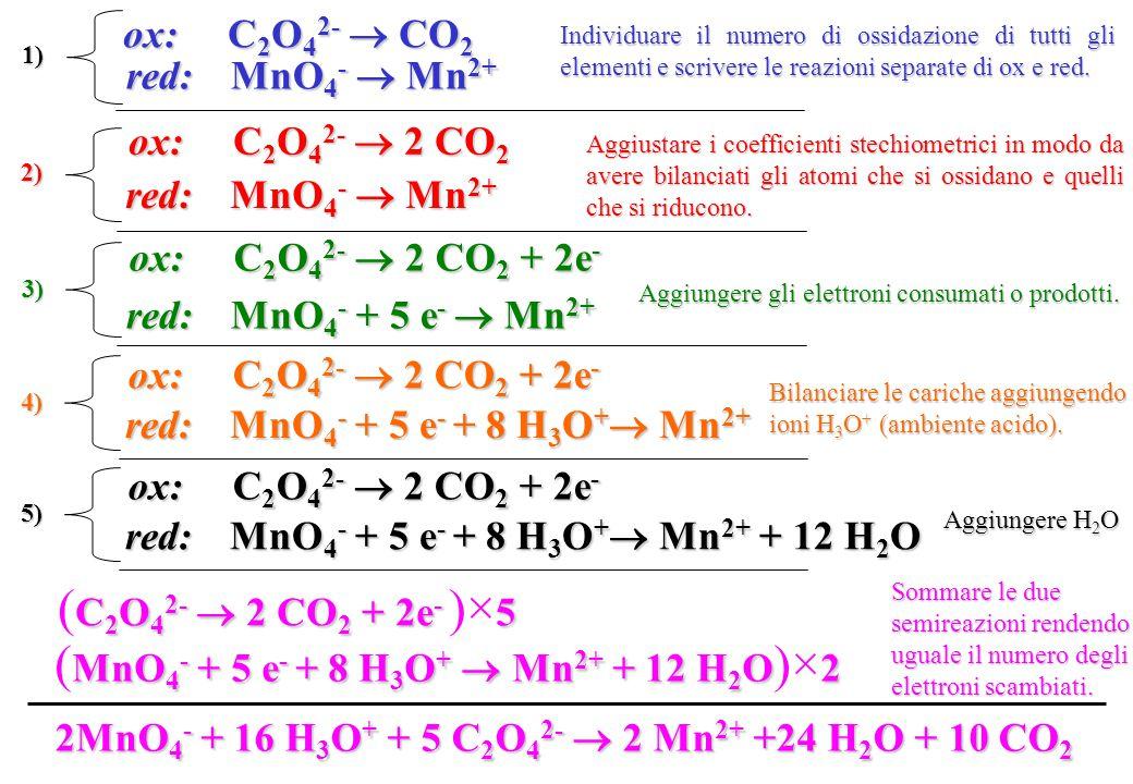 (MnO4- + 5 e- + 8 H3O+  Mn2+ + 12 H2O)×2