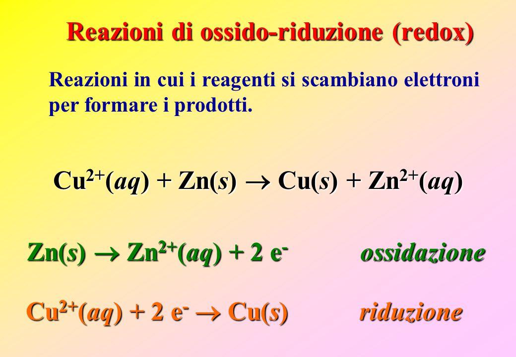 Reazioni di ossido-riduzione (redox)