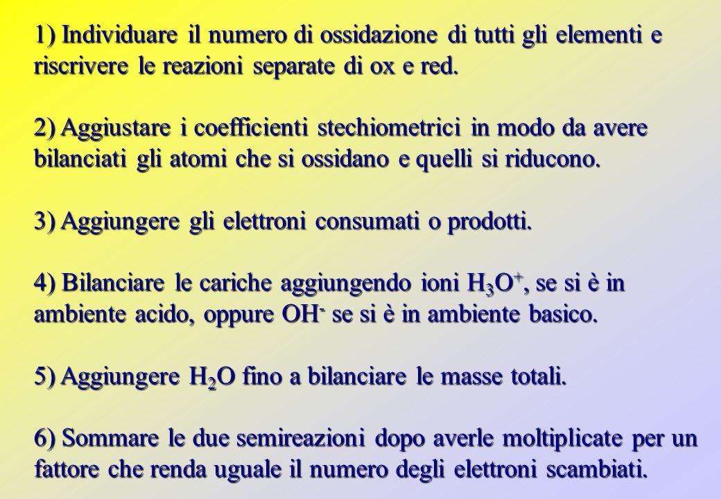 1) Individuare il numero di ossidazione di tutti gli elementi e riscrivere le reazioni separate di ox e red.