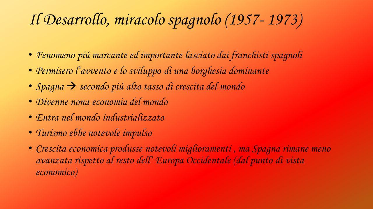 Il Desarrollo, miracolo spagnolo (1957- 1973)