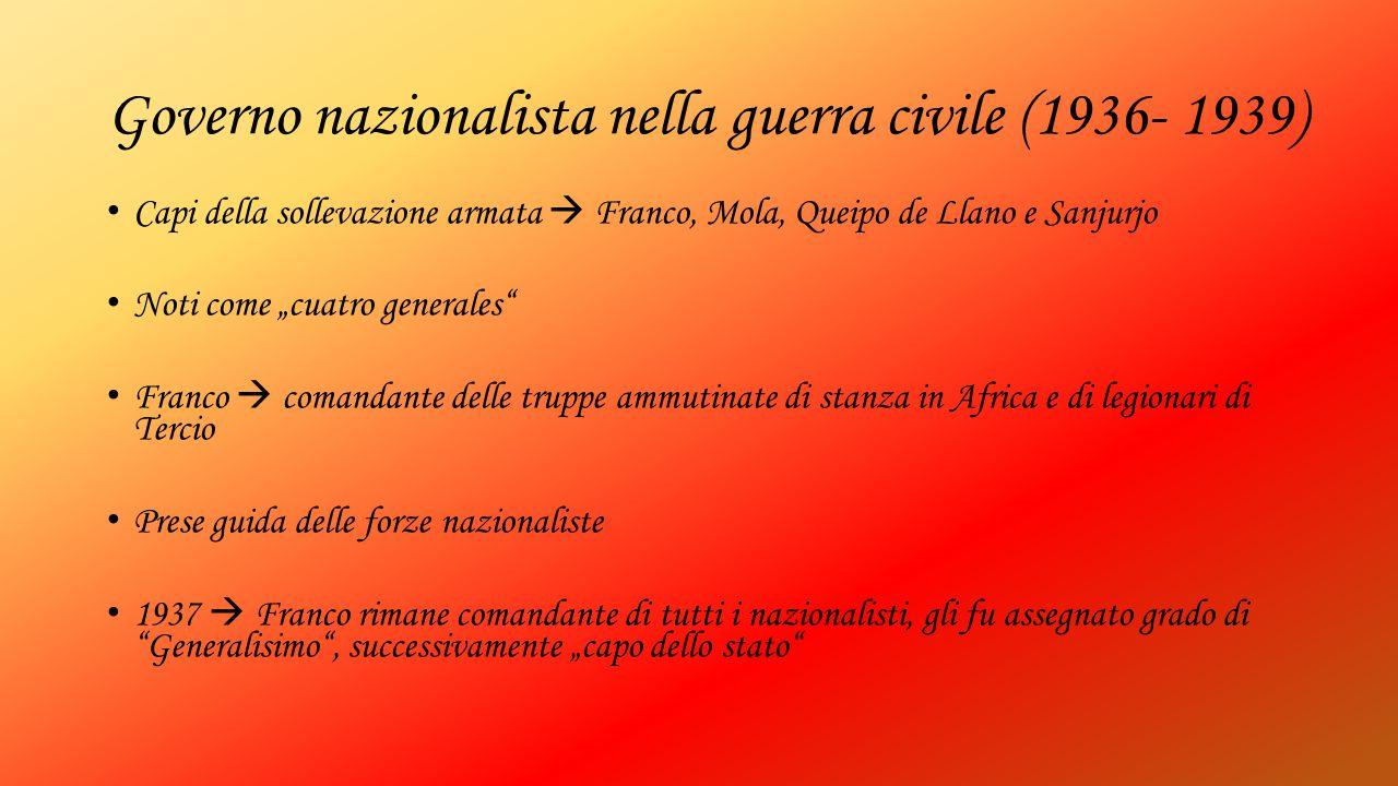 Governo nazionalista nella guerra civile (1936- 1939)