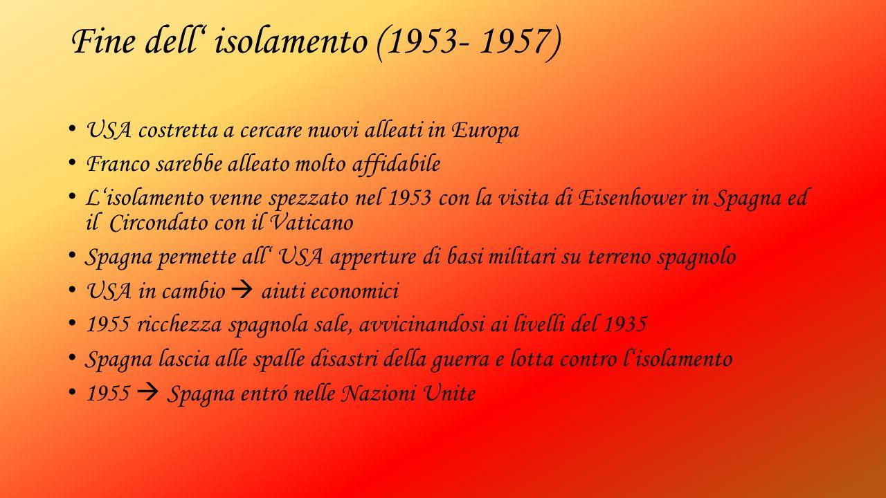 Fine dell' isolamento (1953- 1957)