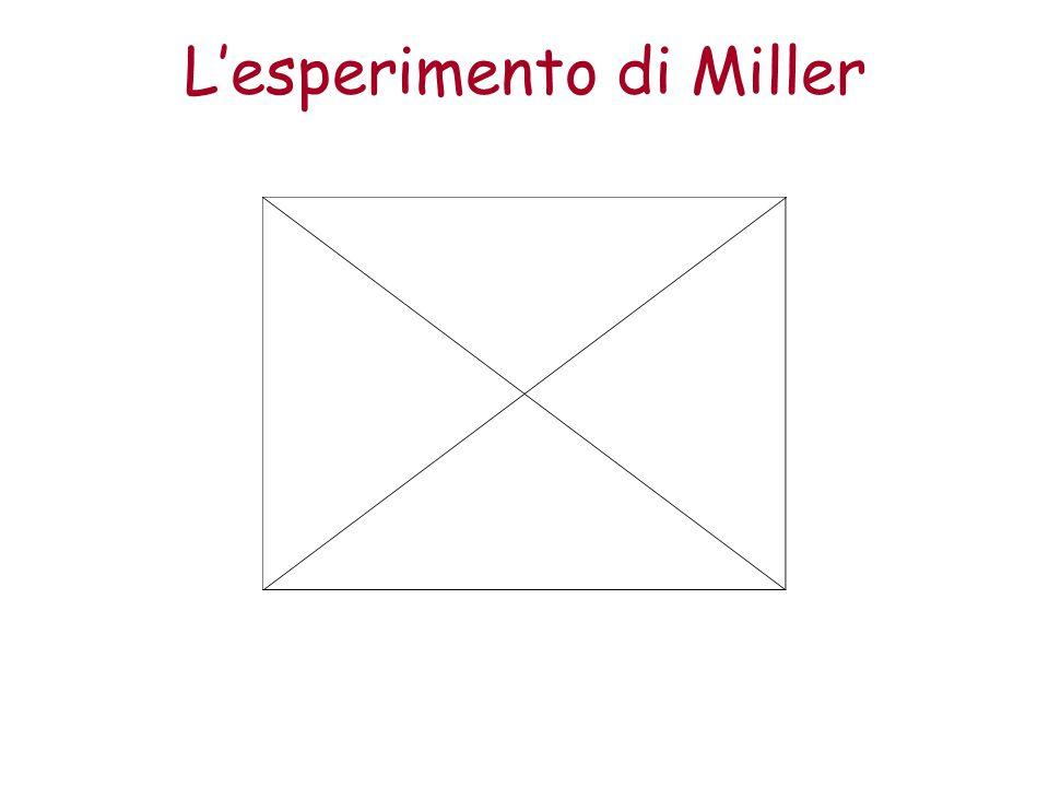 L'esperimento di Miller