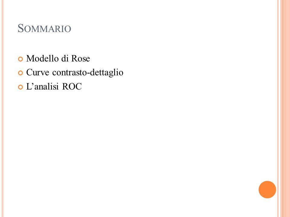 Sommario Modello di Rose Curve contrasto-dettaglio L'analisi ROC