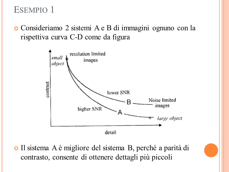 Esempio 1 Consideriamo 2 sistemi A e B di immagini ognuno con la rispettiva curva C-D come da figura.