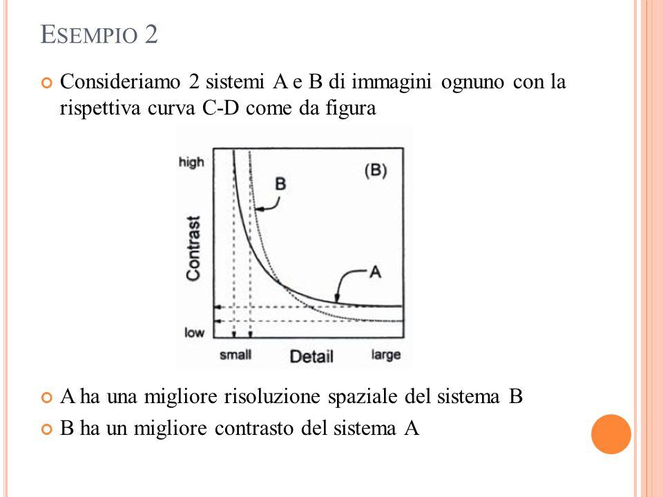 Esempio 2 Consideriamo 2 sistemi A e B di immagini ognuno con la rispettiva curva C-D come da figura.