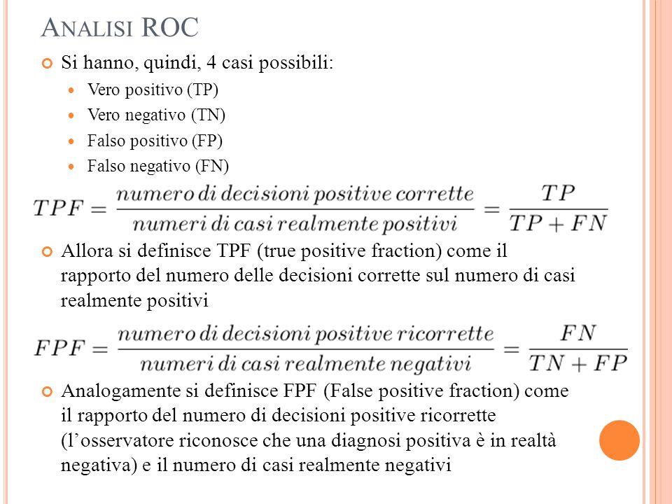 Analisi ROC Si hanno, quindi, 4 casi possibili: