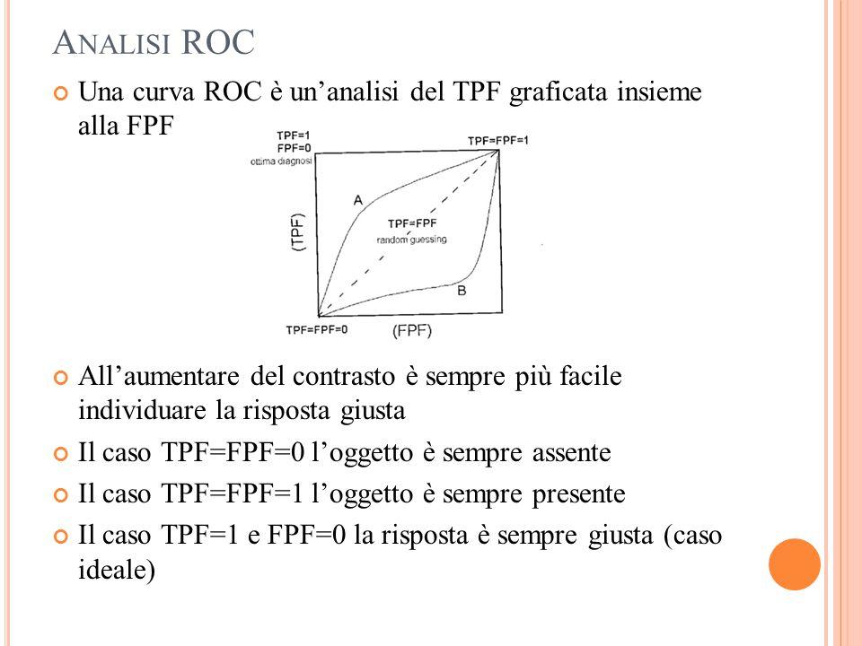 Analisi ROC Una curva ROC è un'analisi del TPF graficata insieme alla FPF.