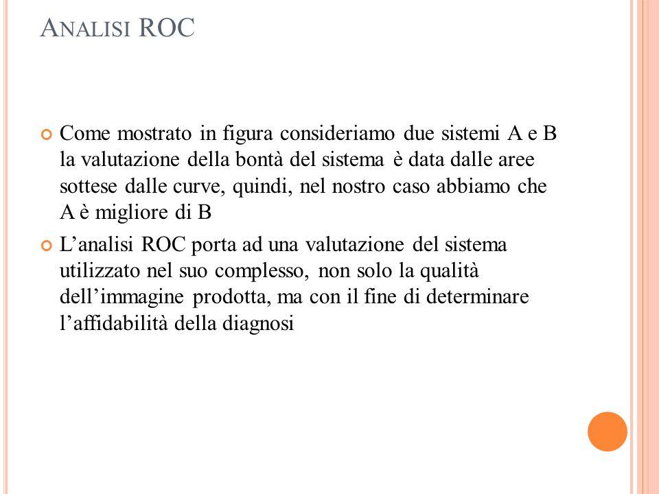 Analisi ROC
