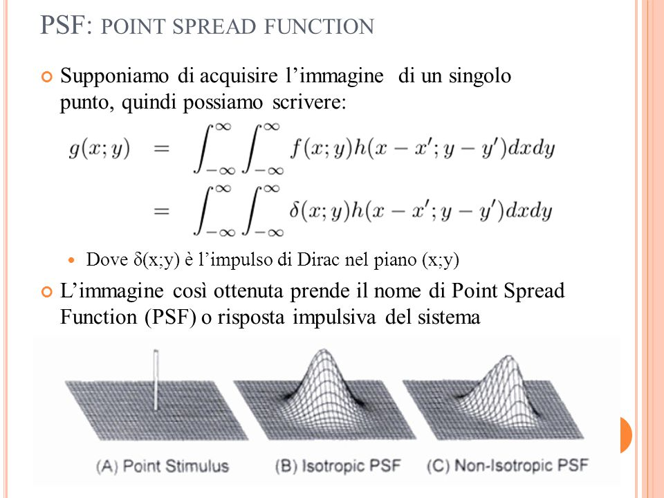 PSF: point spread function