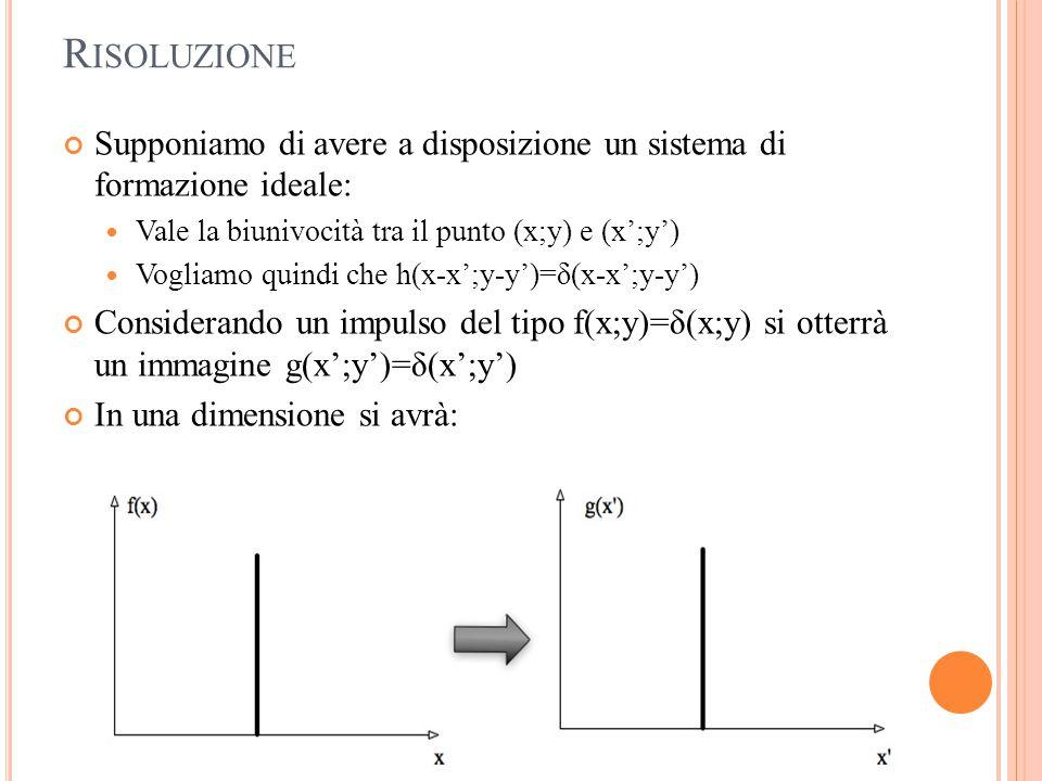 Risoluzione Supponiamo di avere a disposizione un sistema di formazione ideale: Vale la biunivocità tra il punto (x;y) e (x';y')