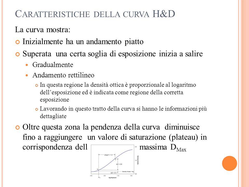 Caratteristiche della curva H&D