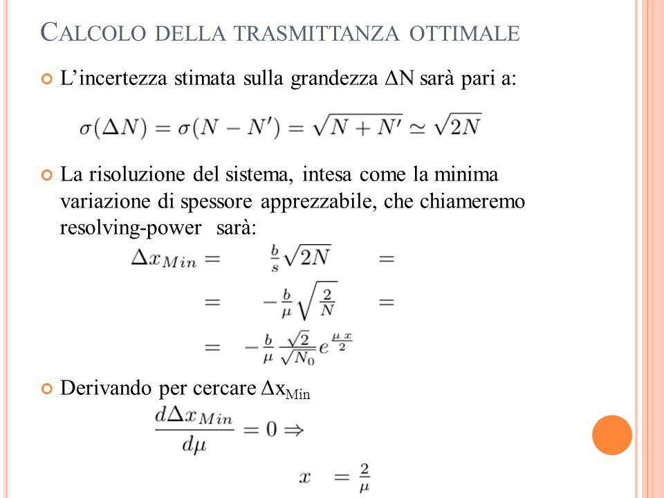 Calcolo della trasmittanza ottimale