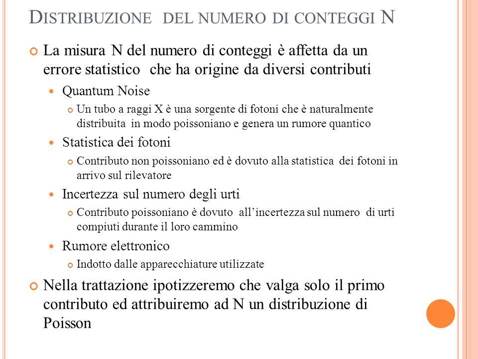 Distribuzione del numero di conteggi N