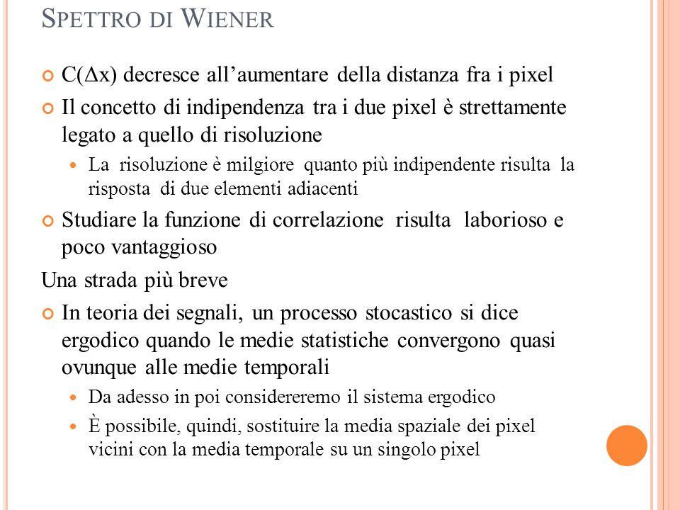 Spettro di Wiener C(Δx) decresce all'aumentare della distanza fra i pixel.