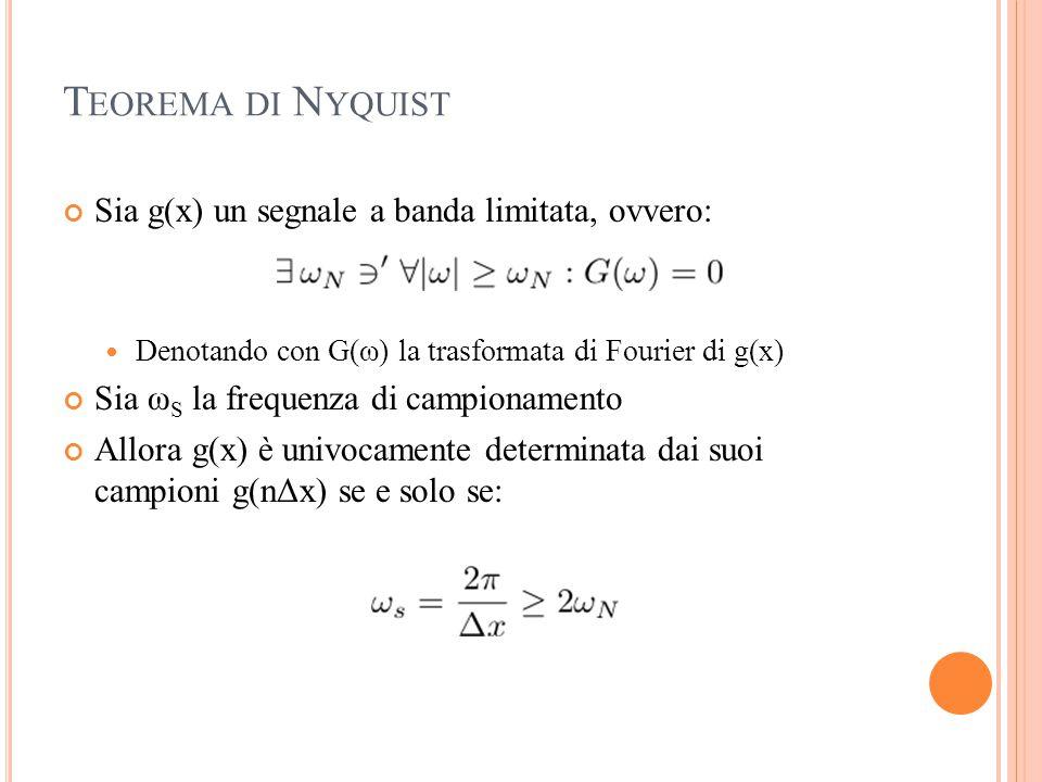 Teorema di Nyquist Sia g(x) un segnale a banda limitata, ovvero: