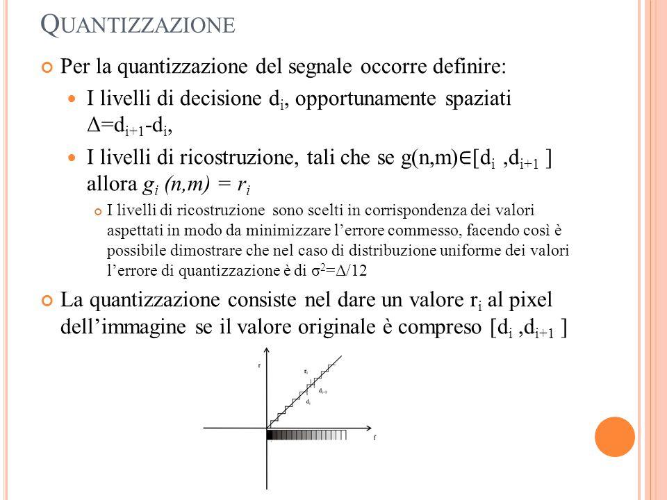 Quantizzazione Per la quantizzazione del segnale occorre definire: