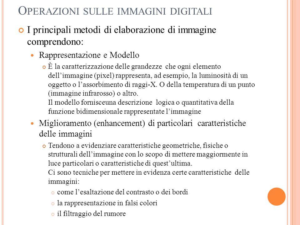 Operazioni sulle immagini digitali