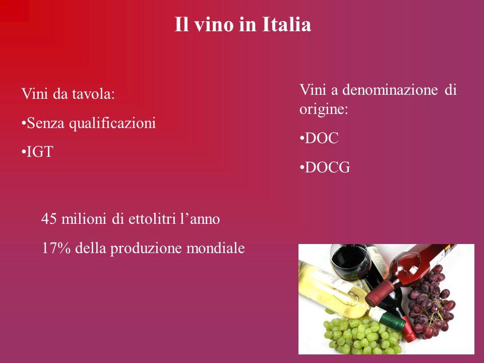 Il vino in Italia Vini a denominazione di origine: Vini da tavola: