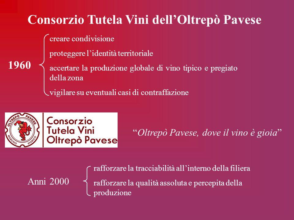 Consorzio Tutela Vini dell'Oltrepò Pavese