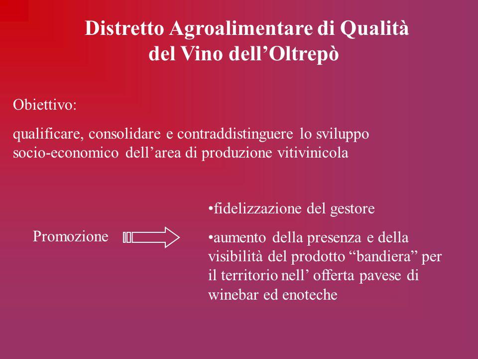 Distretto Agroalimentare di Qualità del Vino dell'Oltrepò