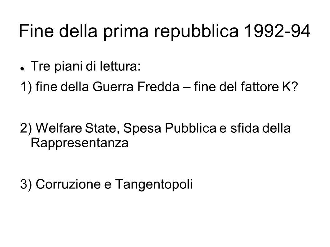 Fine della prima repubblica 1992-94