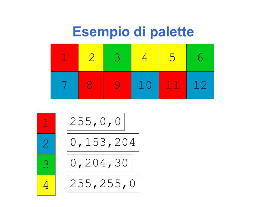 Esempio di palette 1 2 3 4 5 6 7 8 9 10 11 12 1 255,0,0 2 0,153,204 3 0,204,30 4 255,255,0