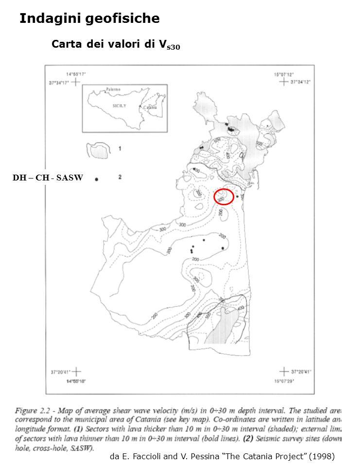 Indagini geofisiche Carta dei valori di Vs30 DH – CH - SASW
