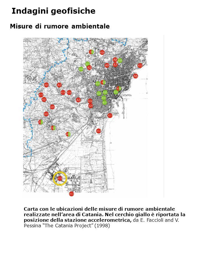 Indagini geofisiche Misure di rumore ambientale