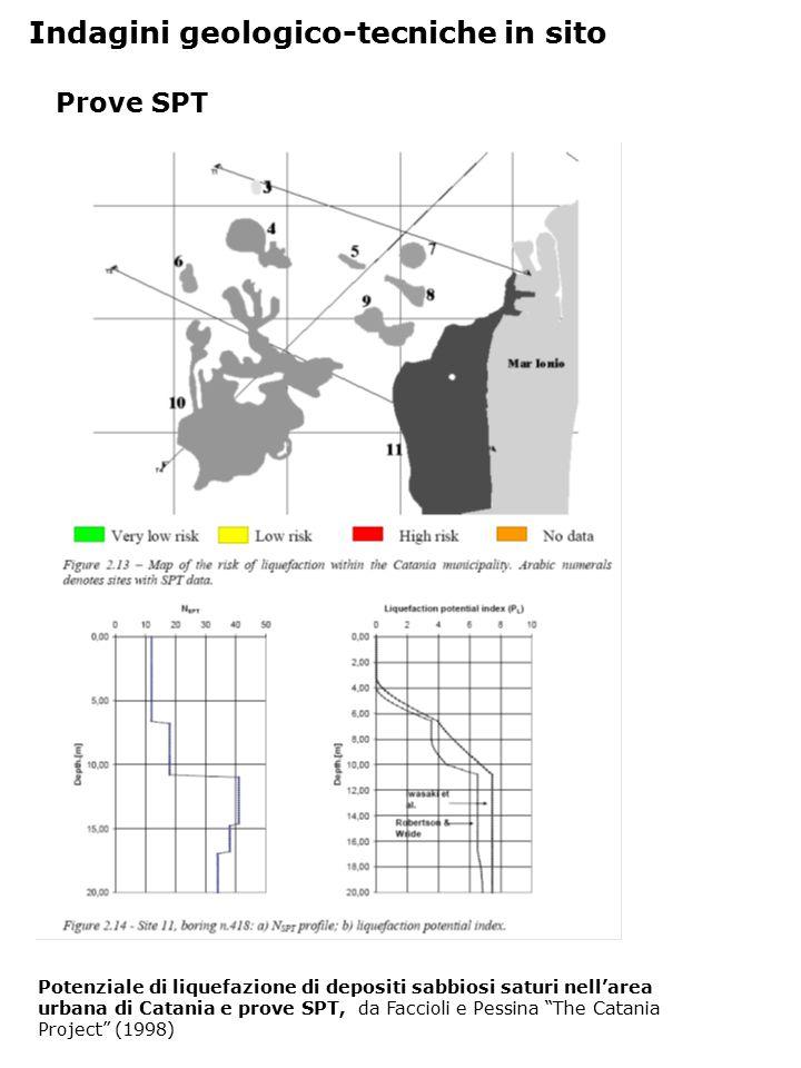 Indagini geologico-tecniche in sito