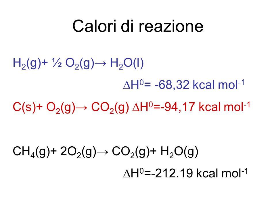 Calori di reazione H2(g)+ ½ O2(g)→ H2O(l) H0= -68,32 kcal mol-1
