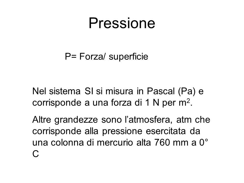 Pressione P= Forza/ superficie